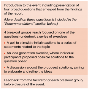 2.SOHP-Recommendations_Afternoon